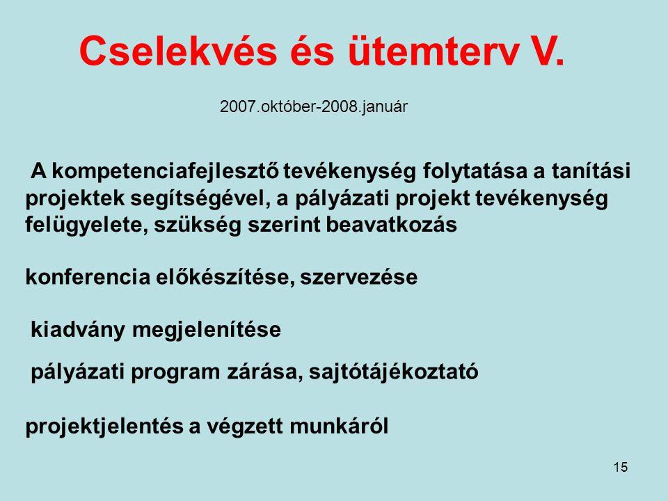 15 Cselekvés és ütemterv V. 2007.október-2008.január konferencia előkészítése, szervezése kiadvány megjelenítése pályázati program zárása, sajtótájéko
