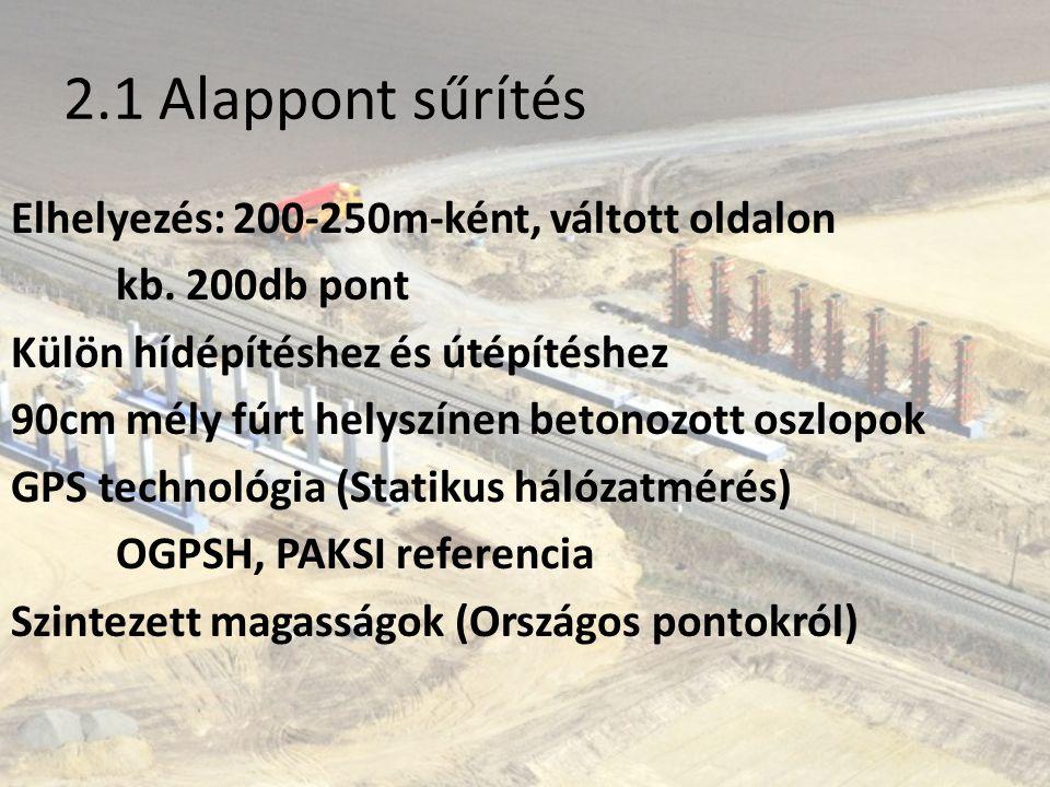 2.1 Alappont sűrítés Elhelyezés: 200-250m-ként, váltott oldalon kb.
