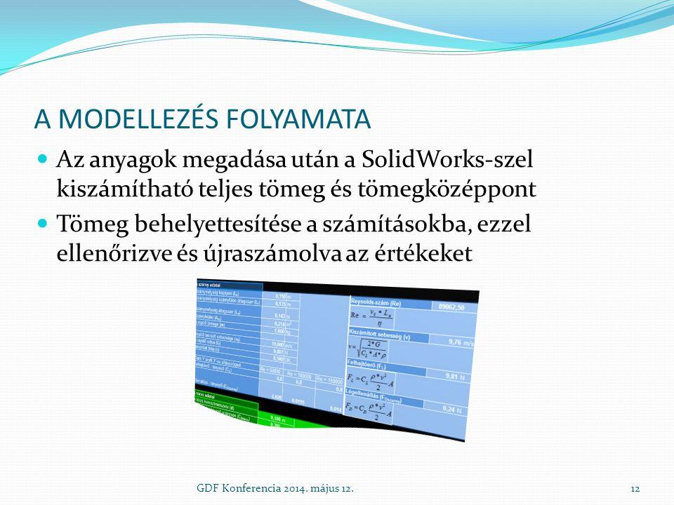 A MODELLEZÉS FOLYAMATA GDF Konferencia 2014. május 12.12 Az anyagok megadása után a SolidWorks-szel kiszámítható teljes tömeg és tömegközéppont Tömeg