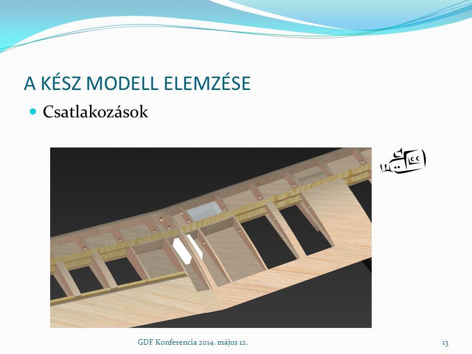 A KÉSZ MODELL ELEMZÉSE Csatlakozások GDF Konferencia 2014. május 12.13