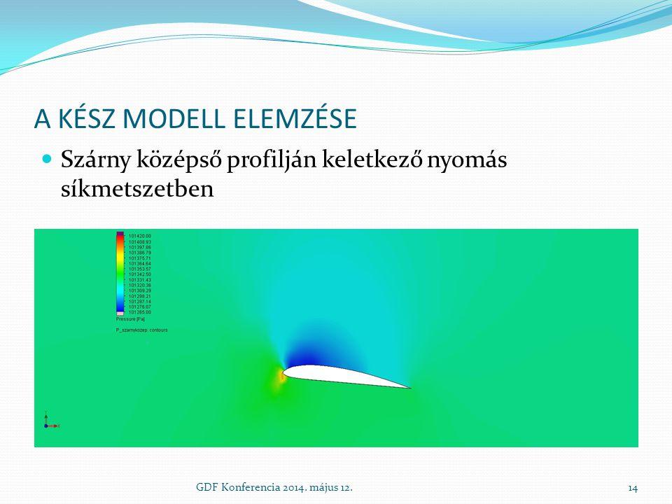A KÉSZ MODELL ELEMZÉSE Szárny középső profilján keletkező nyomás síkmetszetben GDF Konferencia 2014. május 12.14