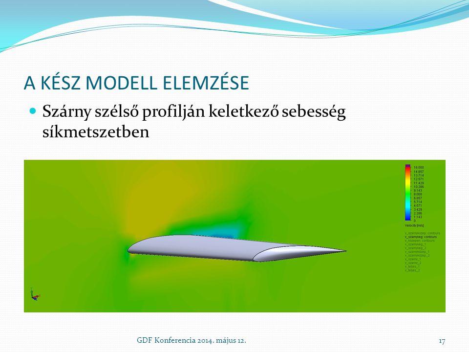 A KÉSZ MODELL ELEMZÉSE Szárny szélső profilján keletkező sebesség síkmetszetben GDF Konferencia 2014. május 12.17
