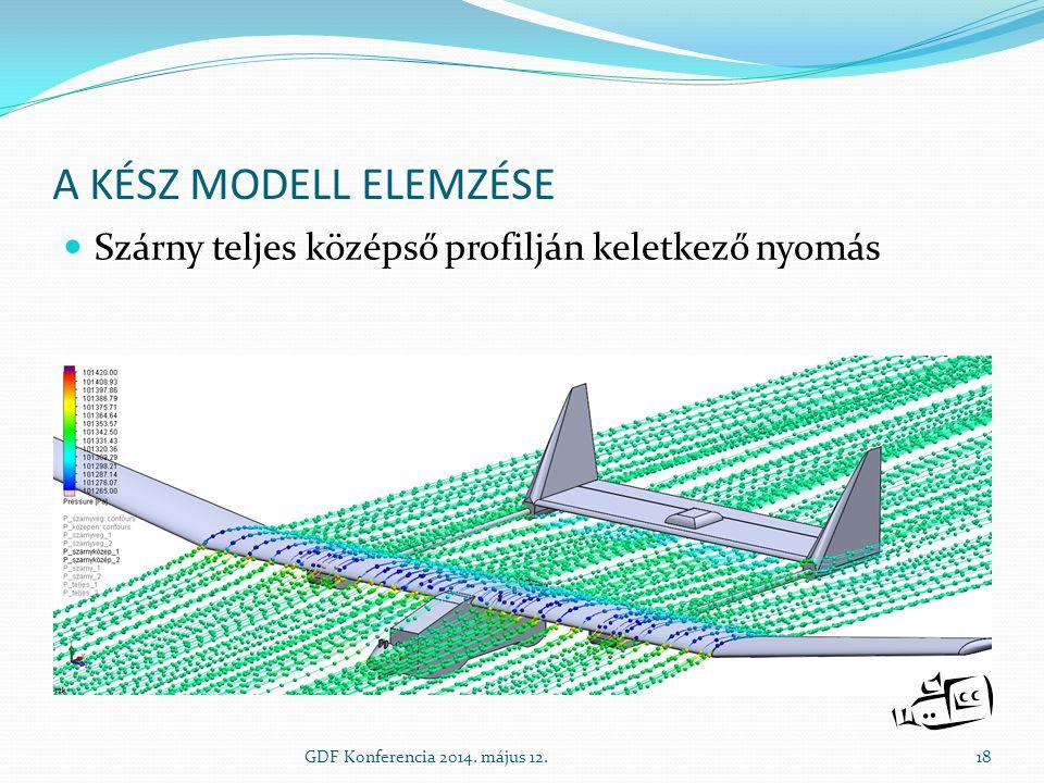 A KÉSZ MODELL ELEMZÉSE Szárny teljes középső profilján keletkező nyomás GDF Konferencia 2014. május 12.18
