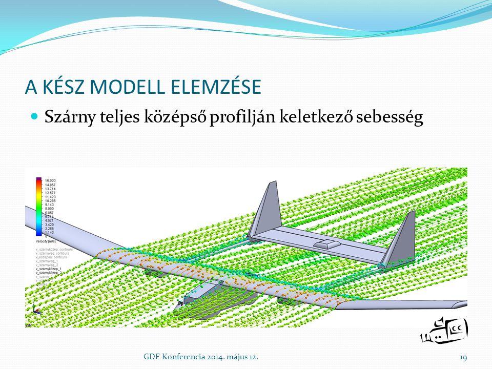 A KÉSZ MODELL ELEMZÉSE Szárny teljes középső profilján keletkező sebesség GDF Konferencia 2014. május 12.19