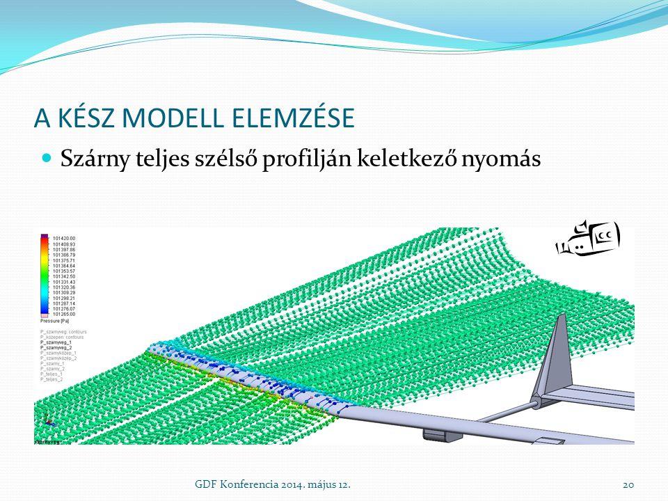 A KÉSZ MODELL ELEMZÉSE Szárny teljes szélső profilján keletkező nyomás GDF Konferencia 2014. május 12.20