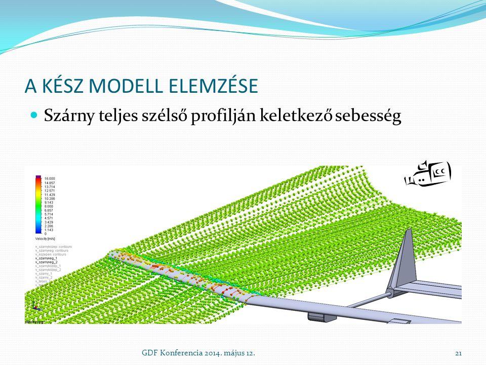 A KÉSZ MODELL ELEMZÉSE Szárny teljes szélső profilján keletkező sebesség GDF Konferencia 2014. május 12.21