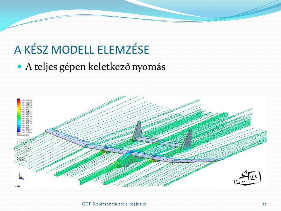 A KÉSZ MODELL ELEMZÉSE A teljes gépen keletkező nyomás GDF Konferencia 2014. május 12.22