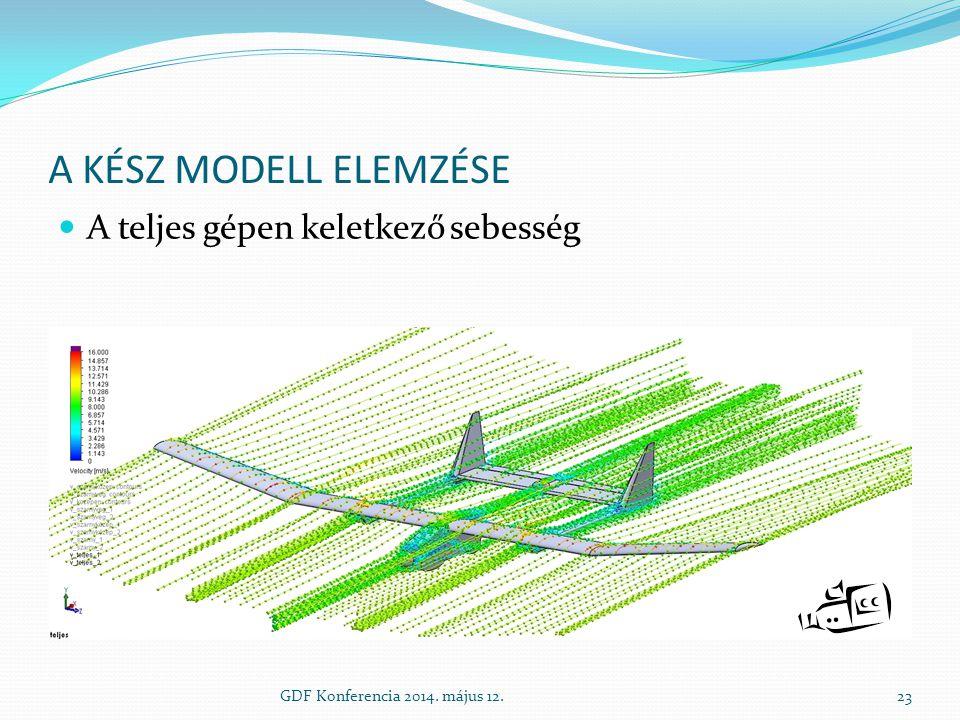 A KÉSZ MODELL ELEMZÉSE A teljes gépen keletkező sebesség GDF Konferencia 2014. május 12.23