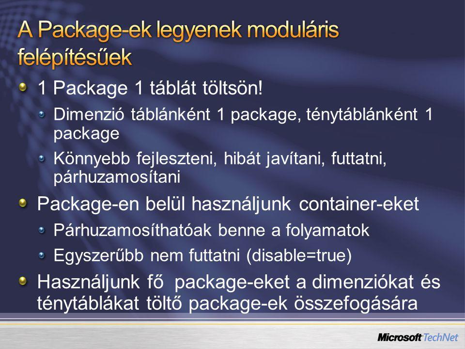 1 Package 1 táblát töltsön.