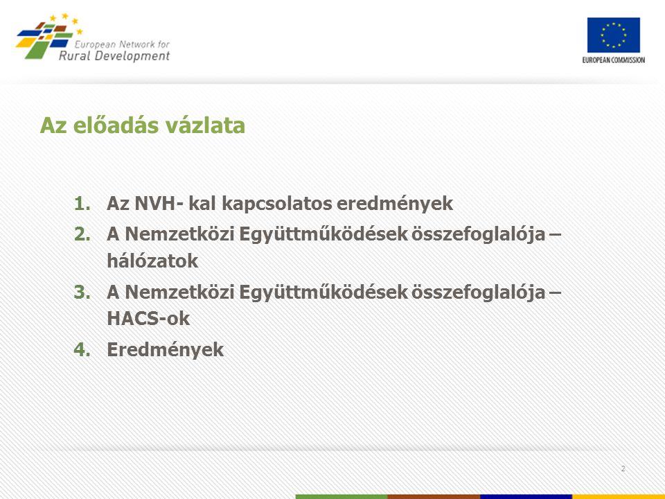 2 Az előadás vázlata 1.Az NVH- kal kapcsolatos eredmények 2.A Nemzetközi Együttműködések összefoglalója – hálózatok 3.A Nemzetközi Együttműködések összefoglalója – HACS-ok 4.Eredmények