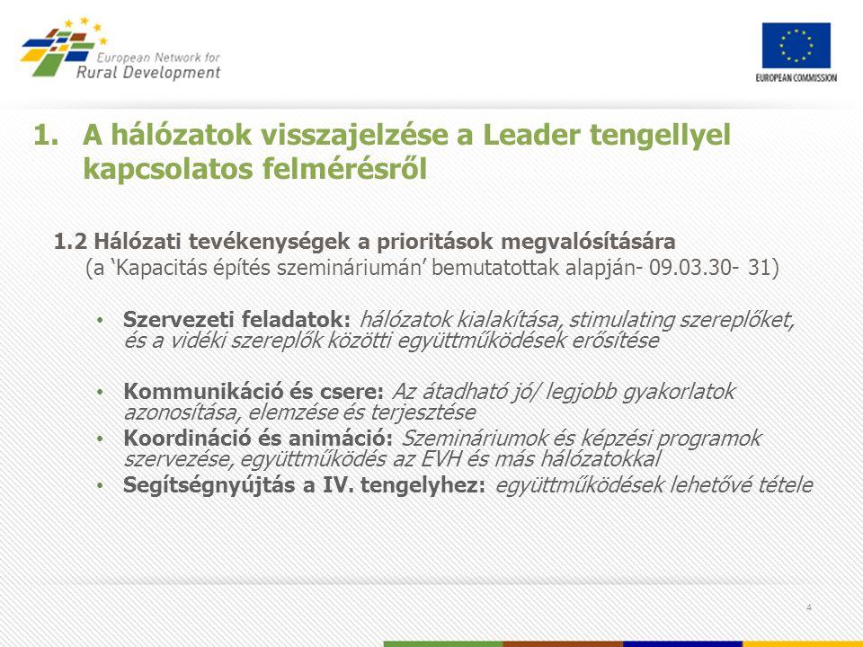4 1.A hálózatok visszajelzése a Leader tengellyel kapcsolatos felmérésről 1.2 Hálózati tevékenységek a prioritások megvalósítására (a 'Kapacitás építés szemináriumán' bemutatottak alapján- 09.03.30- 31) Szervezeti feladatok: hálózatok kialakítása, stimulating szereplőket, és a vidéki szereplők közötti együttműködések erősítése Kommunikáció és csere: Az átadható jó/ legjobb gyakorlatok azonosítása, elemzése és terjesztése Koordináció és animáció: Szemináriumok és képzési programok szervezése, együttműködés az EVH és más hálózatokkal Segítségnyújtás a IV.