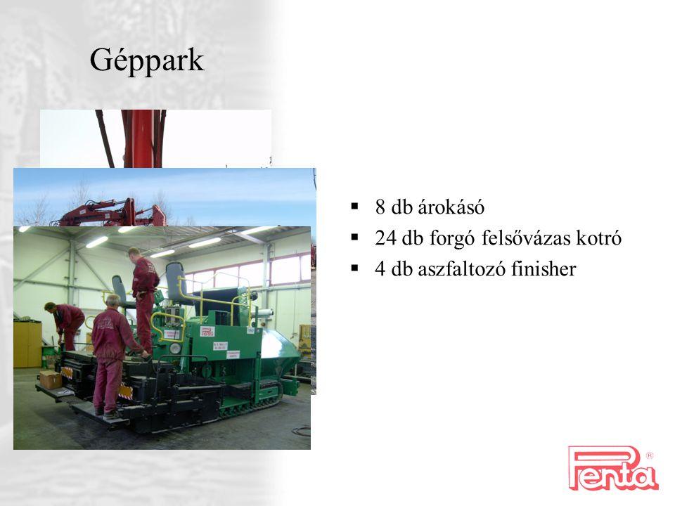 Géppark  8 db árokásó  24 db forgó felsővázas kotró  4 db aszfaltozó finisher