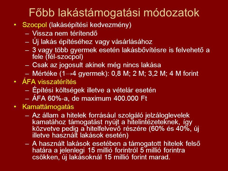 Lakáshelyzet Magyarországon 1980-tól az állam folyamatosan kivonul a lakáspiacról (támogatások megvonása) Új lakások számának és állapotának jelentős visszaesése A rendszerváltás után tovább romlik a helyzet (magas infláció) A tanácsi és önkormányzati lakások 2/3-a magánkézbe került (96-ra 90% privát) Lakossági vagyon: 48 000 Mrd (2005) –30 000 Mrd lakóingatlan –18 000 Mrd pénzügyi megtakarítás