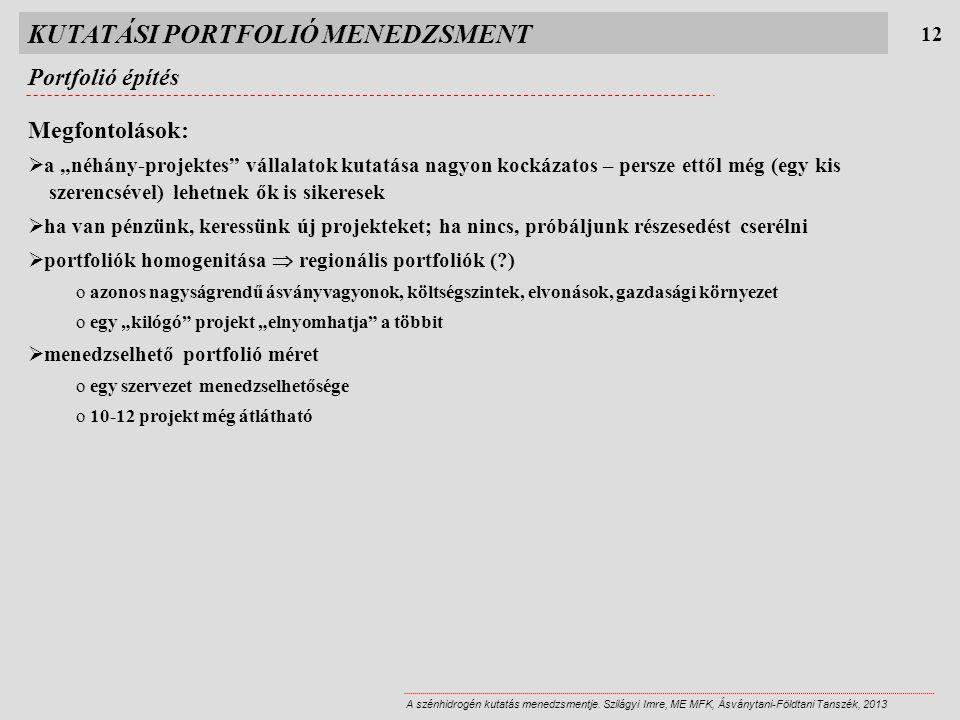 KUTATÁSI PORTFOLIÓ MENEDZSMENT Portfolió építés 12 A szénhidrogén kutatás menedzsmentje. Szilágyi Imre, ME MFK, Ásványtani-Földtani Tanszék, 2013 Megf