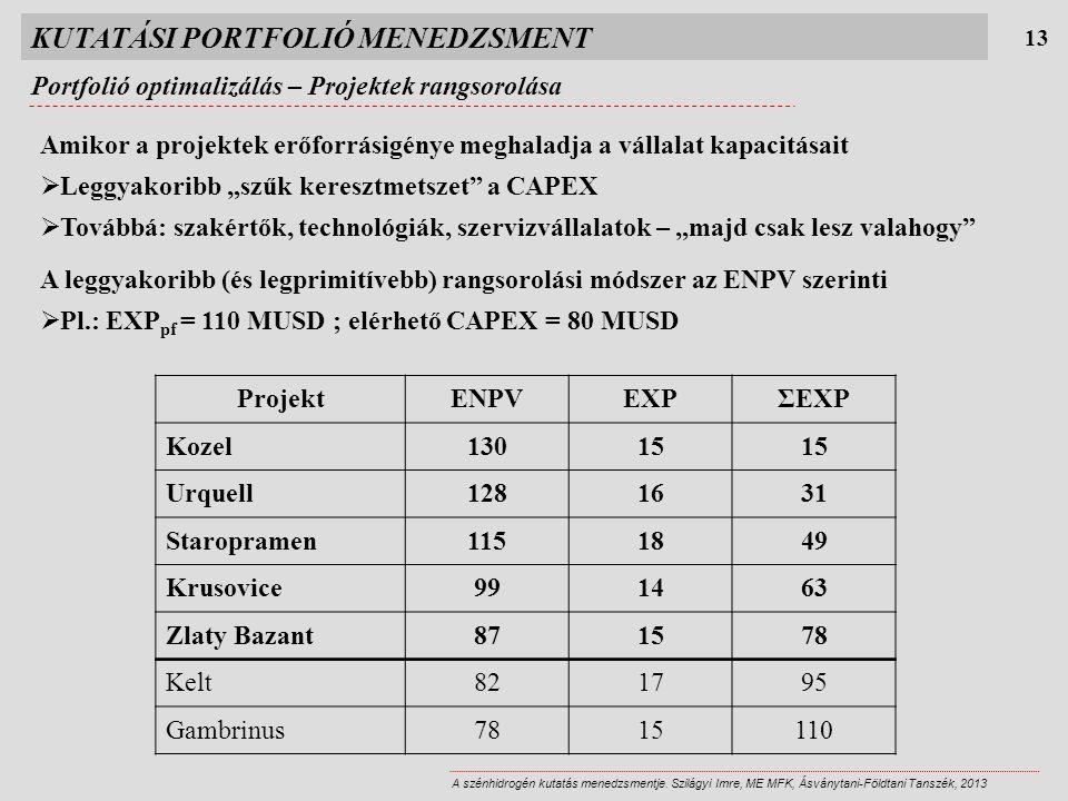 KUTATÁSI PORTFOLIÓ MENEDZSMENT Portfolió optimalizálás – Projektek rangsorolása 13 A szénhidrogén kutatás menedzsmentje.