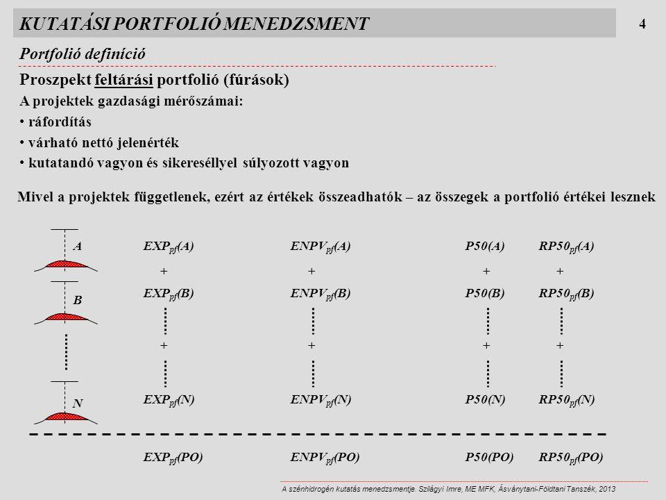 KUTATÁSI PORTFOLIÓ MENEDZSMENT Portfolió definíció 4 A szénhidrogén kutatás menedzsmentje. Szilágyi Imre, ME MFK, Ásványtani-Földtani Tanszék, 2013 Pr