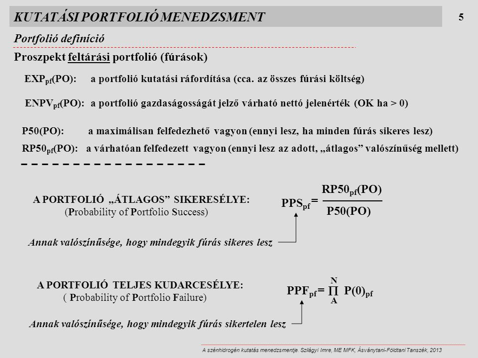 KUTATÁSI PORTFOLIÓ MENEDZSMENT Portfolió definíció 5 A szénhidrogén kutatás menedzsmentje. Szilágyi Imre, ME MFK, Ásványtani-Földtani Tanszék, 2013 Pr