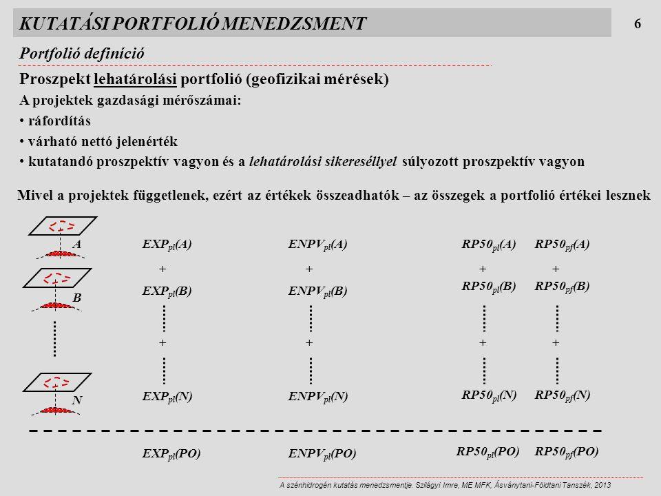 KUTATÁSI PORTFOLIÓ MENEDZSMENT Portfolió definíció 6 A szénhidrogén kutatás menedzsmentje. Szilágyi Imre, ME MFK, Ásványtani-Földtani Tanszék, 2013 Pr
