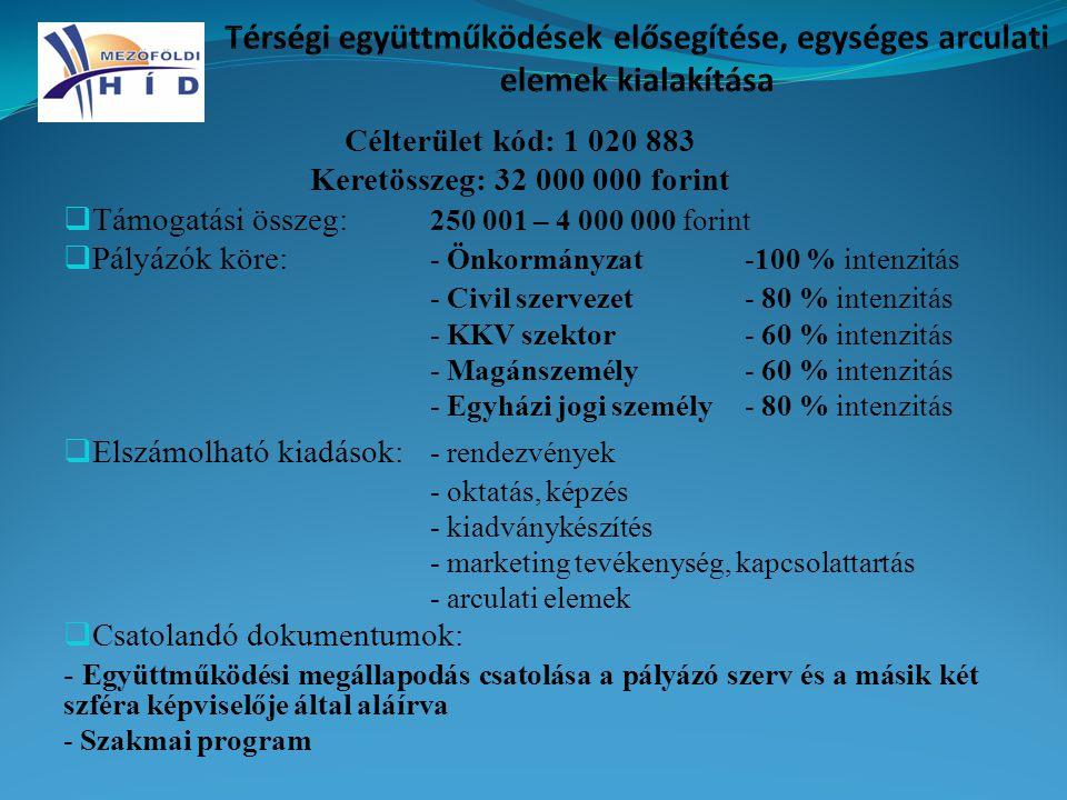 Célterület kód: 1 020 883 Keretösszeg: 32 000 000 forint  Támogatási összeg: 250 001 – 4 000 000 forint  Pályázók köre: - Önkormányzat-100 % intenzi