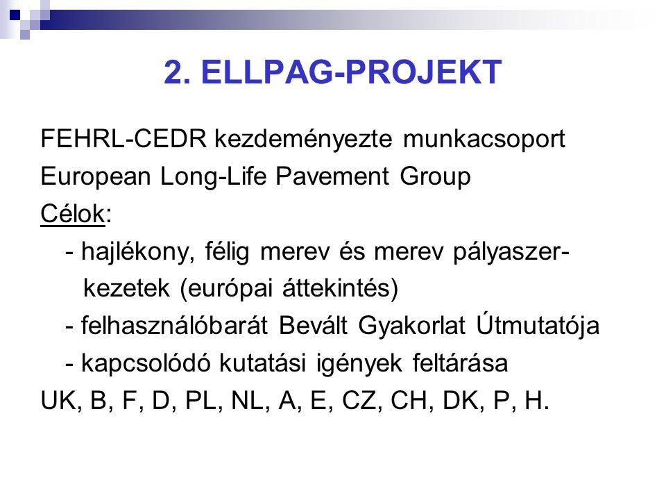 2. ELLPAG-PROJEKT FEHRL-CEDR kezdeményezte munkacsoport European Long-Life Pavement Group Célok: - hajlékony, félig merev és merev pályaszer- kezetek