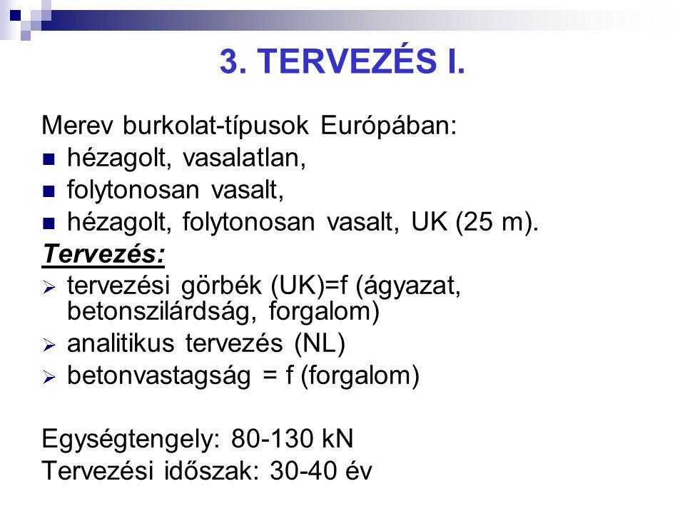 3. TERVEZÉS I. Merev burkolat-típusok Európában: hézagolt, vasalatlan, folytonosan vasalt, hézagolt, folytonosan vasalt, UK (25 m). Tervezés:  tervez