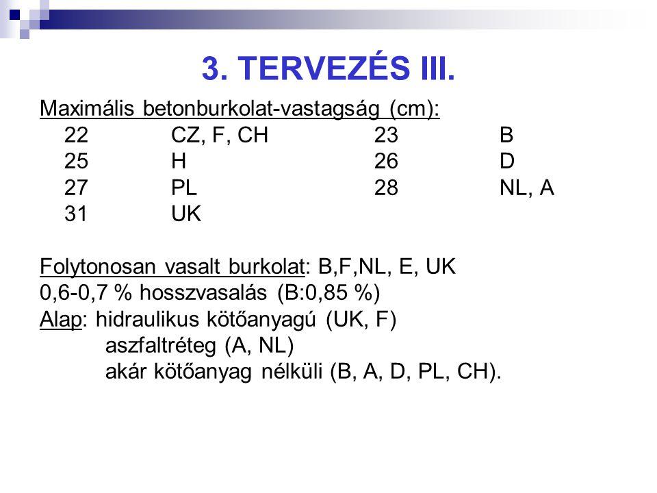3. TERVEZÉS III. Maximális betonburkolat-vastagság (cm): 22CZ, F, CH 23B 25H 26D 27PL 28NL, A 31UK Folytonosan vasalt burkolat: B,F,NL, E, UK 0,6-0,7