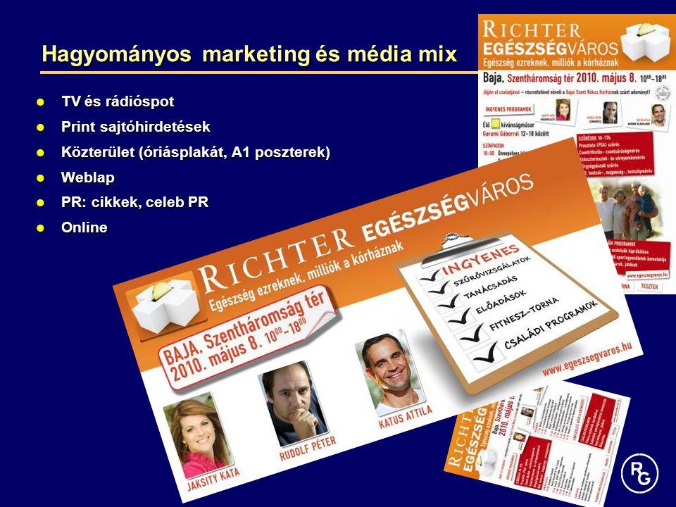 Hagyományos marketing és média mix TV és rádióspot TV és rádióspot Print sajtóhirdetések Print sajtóhirdetések Közterület (óriásplakát, A1 poszterek)