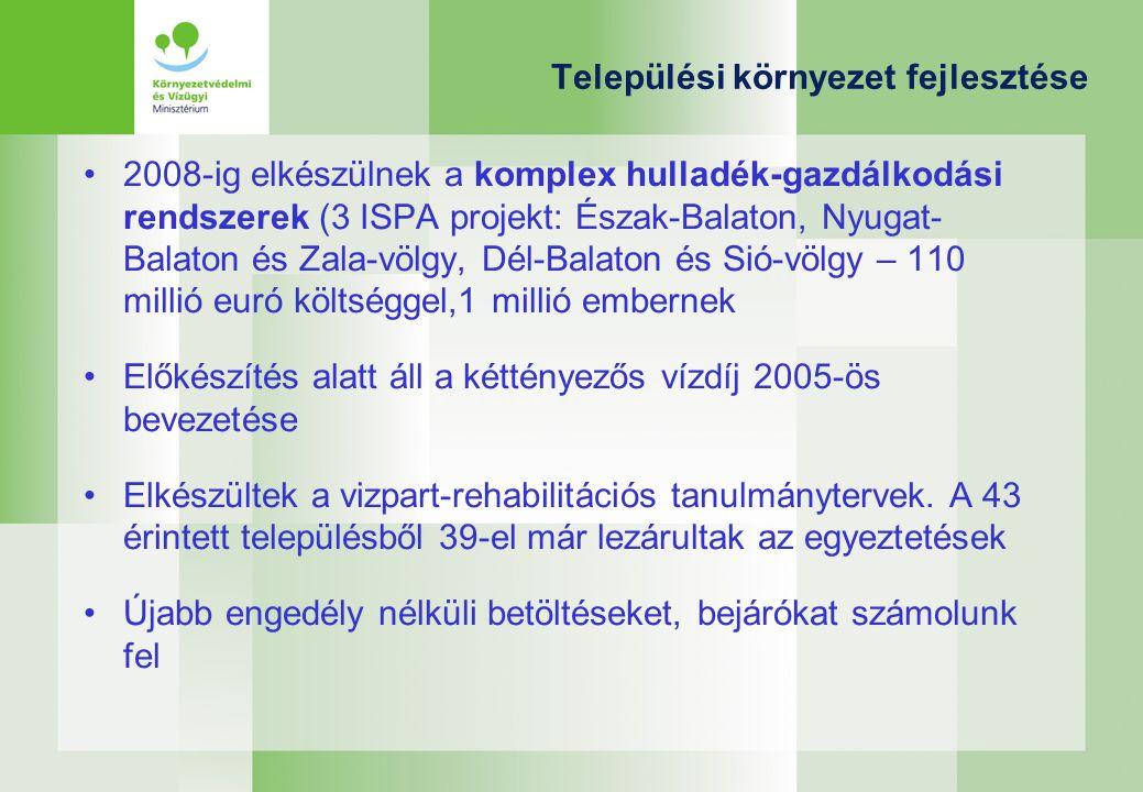 Települési környezet fejlesztése 2008-ig elkészülnek a komplex hulladék-gazdálkodási rendszerek (3 ISPA projekt: Észak-Balaton, Nyugat- Balaton és Zala-völgy, Dél-Balaton és Sió-völgy – 110 millió euró költséggel,1 millió embernek Előkészítés alatt áll a kéttényezős vízdíj 2005-ös bevezetése Elkészültek a vizpart-rehabilitációs tanulmánytervek.