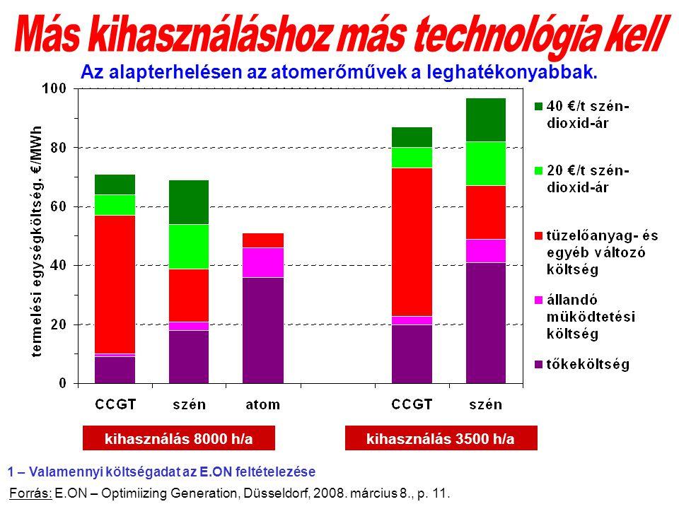 1 – Valamennyi költségadat az E.ON feltételezése Forrás: E.ON – Optimiizing Generation, Düsseldorf, 2008.