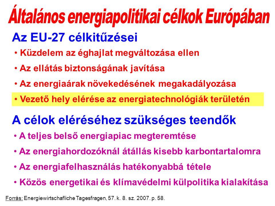 Forrás: Energiewirtschafliche Tagesfragen, 57. k.