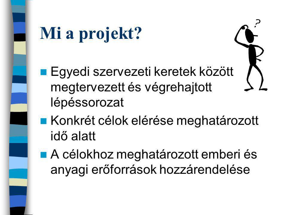 Mi a projekt? Egyedi szervezeti keretek között megtervezett és végrehajtott lépéssorozat Konkrét célok elérése meghatározott idő alatt A célokhoz megh