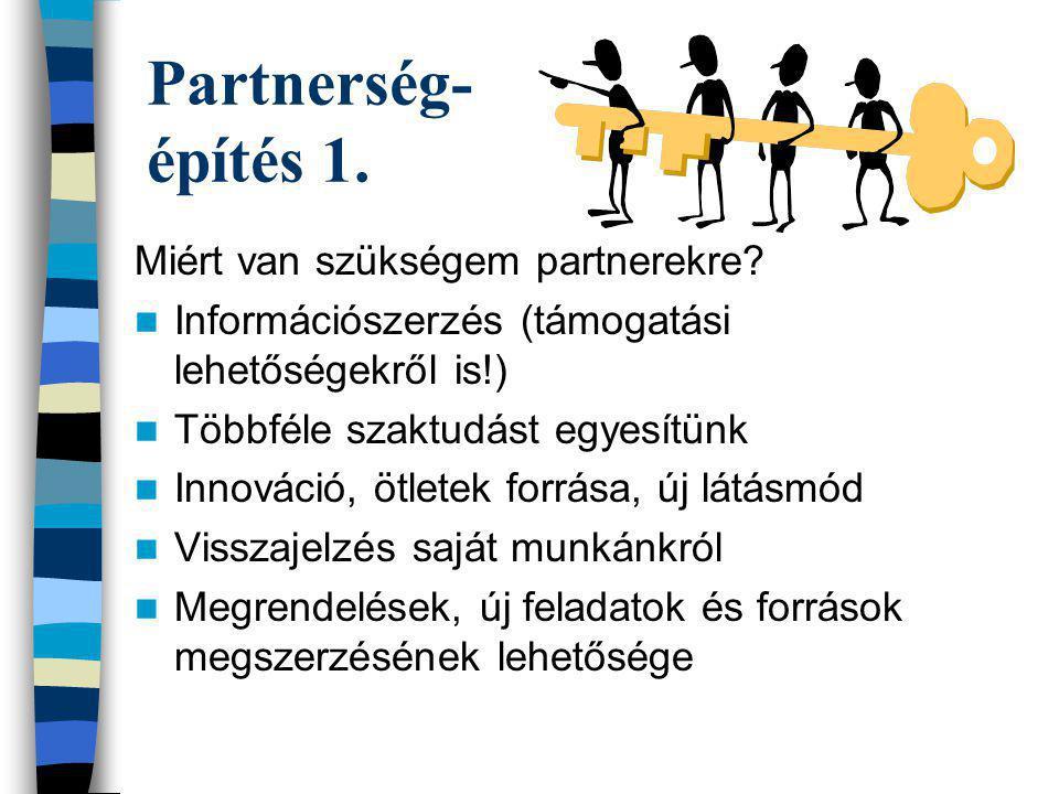 Partnerség- építés 1. Miért van szükségem partnerekre? Információszerzés (támogatási lehetőségekről is!) Többféle szaktudást egyesítünk Innováció, ötl