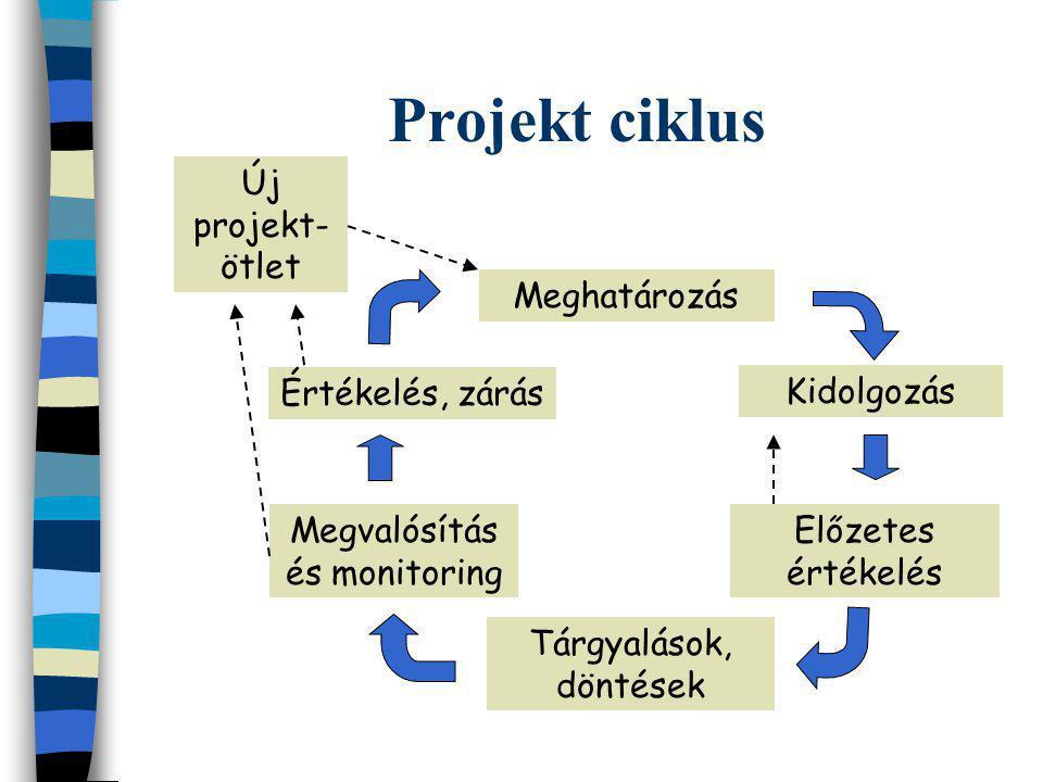 A projektmunka szakaszai (előkészítés és pályázás) 1.