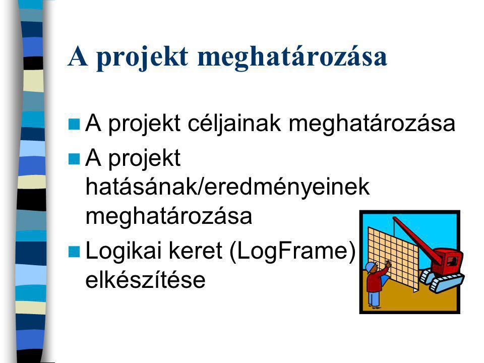 A projekt kidolgozása 1.