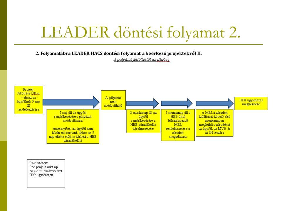 LEADER döntési folyamat 2.
