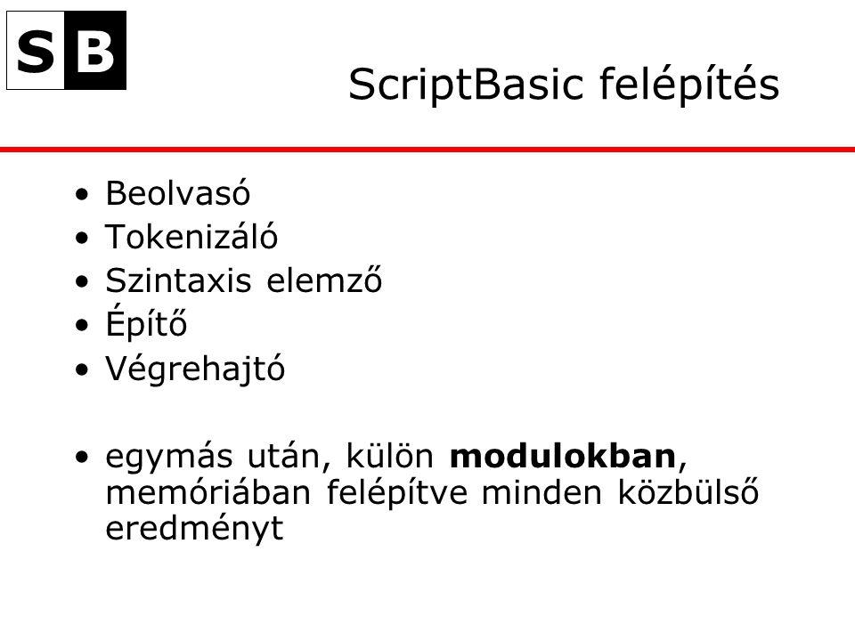 SB ScriptBasic felépítés Beolvasó Tokenizáló Szintaxis elemző Építő Végrehajtó egymás után, külön modulokban, memóriában felépítve minden közbülső eredményt