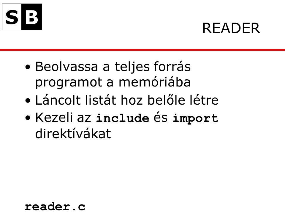 SB READER Beolvassa a teljes forrás programot a memóriába Láncolt listát hoz belőle létre Kezeli az include és import direktívákat reader.c