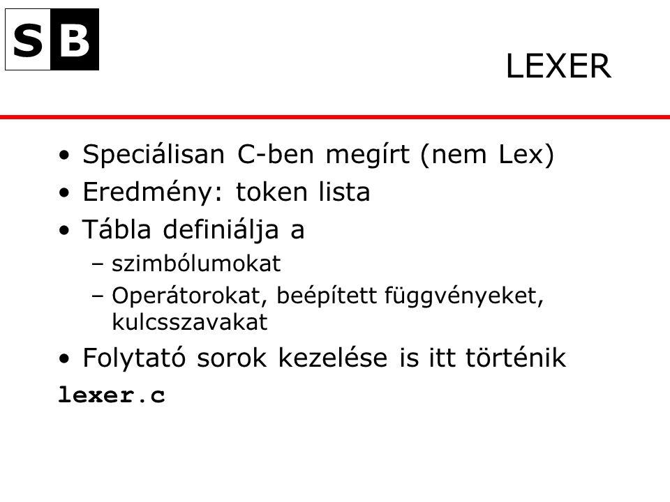 SB LEXER Speciálisan C-ben megírt (nem Lex) Eredmény: token lista Tábla definiálja a –szimbólumokat –Operátorokat, beépített függvényeket, kulcsszavakat Folytató sorok kezelése is itt történik lexer.c