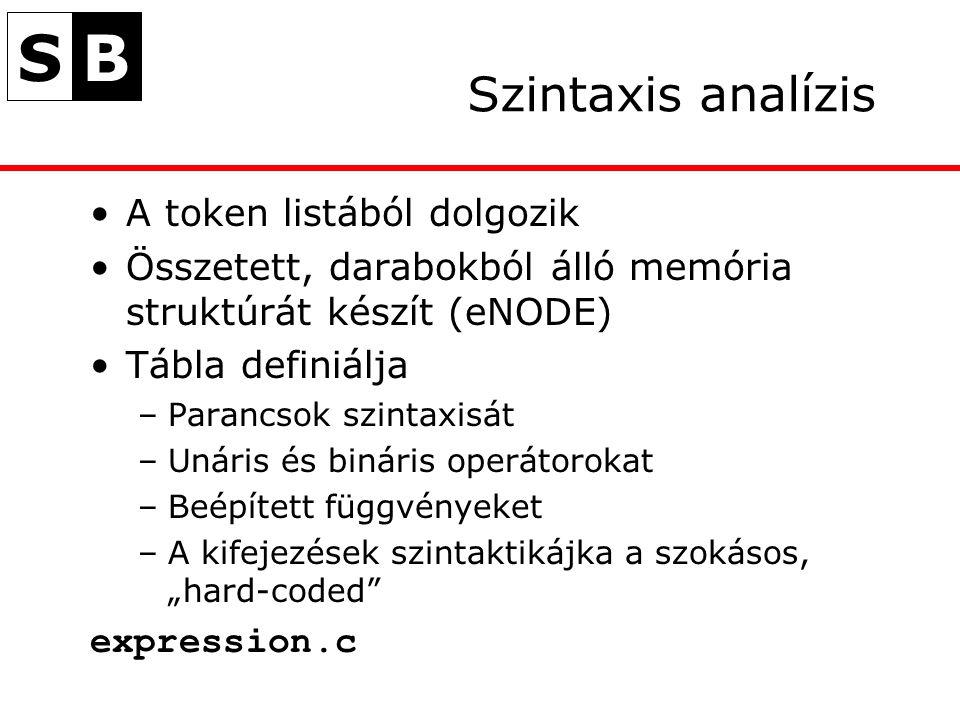 """SB Szintaxis analízis A token listából dolgozik Összetett, darabokból álló memória struktúrát készít (eNODE) Tábla definiálja –Parancsok szintaxisát –Unáris és bináris operátorokat –Beépített függvényeket –A kifejezések szintaktikájka a szokásos, """"hard-coded expression.c"""