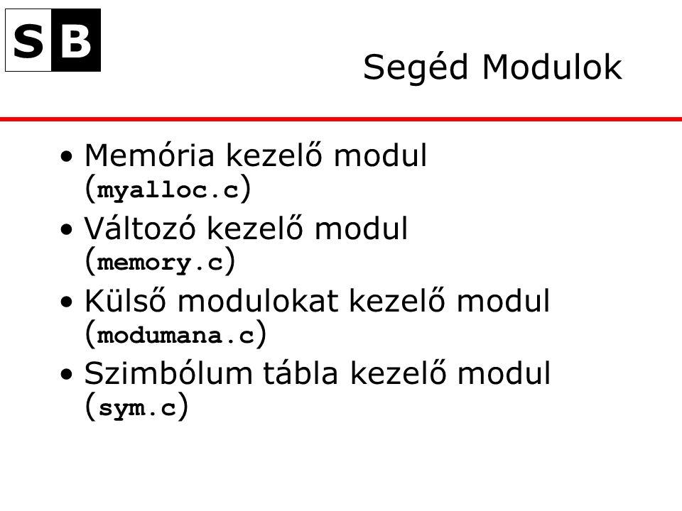 SB Segéd Modulok Memória kezelő modul ( myalloc.c ) Változó kezelő modul ( memory.c ) Külső modulokat kezelő modul ( modumana.c ) Szimbólum tábla kezelő modul ( sym.c )