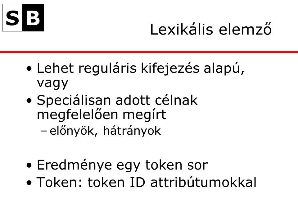 SB Lexikális elemző Lehet reguláris kifejezés alapú, vagy Speciálisan adott célnak megfelelően megírt –előnyök, hátrányok Eredménye egy token sor Token: token ID attribútumokkal