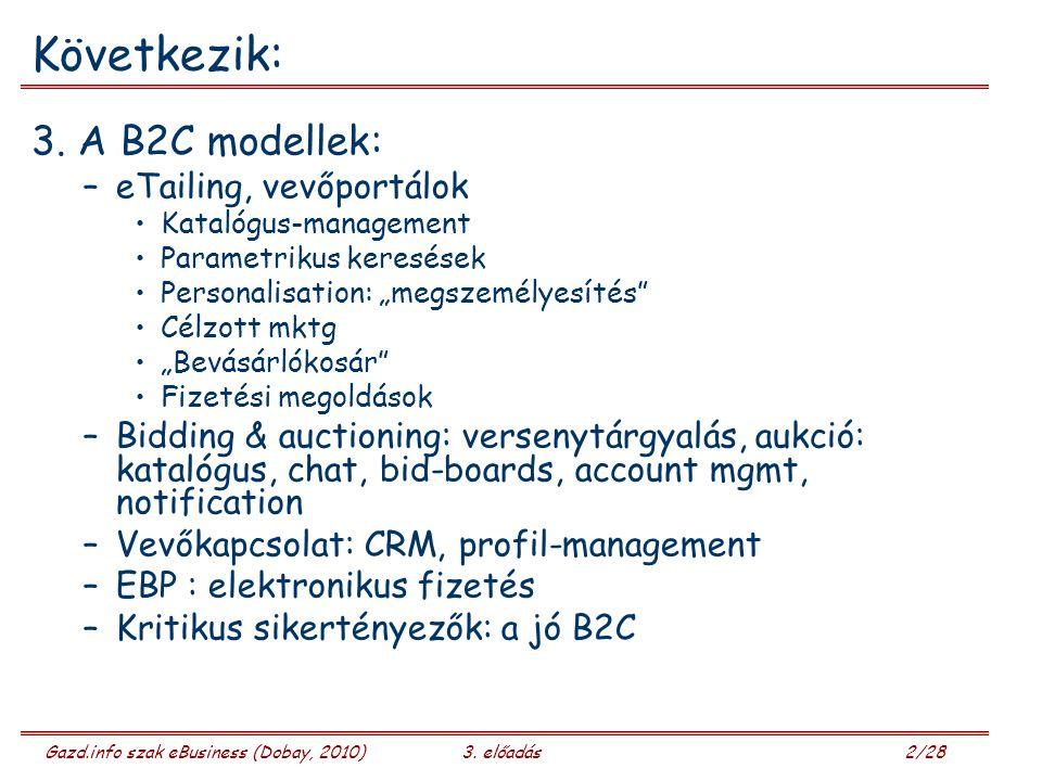 Gazd.info szak eBusiness (Dobay, 2010)3.előadás 3/28 Hogyan indult.
