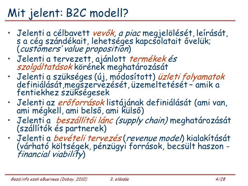 Gazd.info szak eBusiness (Dobay, 2010)3.előadás 5/28 Hogyan szerezzünk pénzt (revenue models).