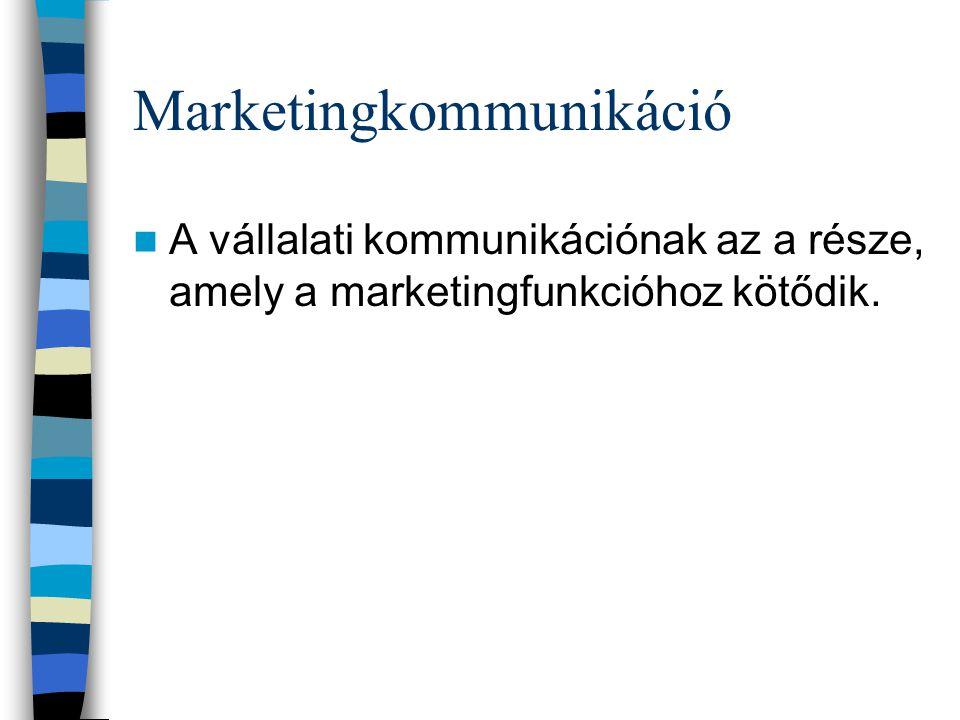 A reklám fő formái 1. Hírdetés 2. Public Relation 3. Eladásösztönzés 4. Személyes eladás