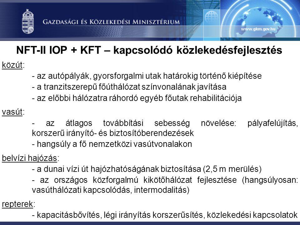 NFT-II IOP + KFT – kapcsolódó közlekedésfejlesztés közút: - az autópályák, gyorsforgalmi utak határokig történő kiépítése - a tranzitszerepű főúthálózat színvonalának javítása - az előbbi hálózatra ráhordó egyéb főutak rehabilitációja vasút: - az átlagos továbbítási sebesség növelése: pályafelújítás, korszerű irányító- és biztosítóberendezések - hangsúly a fő nemzetközi vasútvonalakon belvízi hajózás: - a dunai vízi út hajózhatóságának biztosítása (2,5 m merülés) - az országos közforgalmú kikötőhálózat fejlesztése (hangsúlyosan: vasúthálózati kapcsolódás, intermodalitás) repterek: - kapacitásbővítés, légi irányítás korszerűsítés, közlekedési kapcsolatok