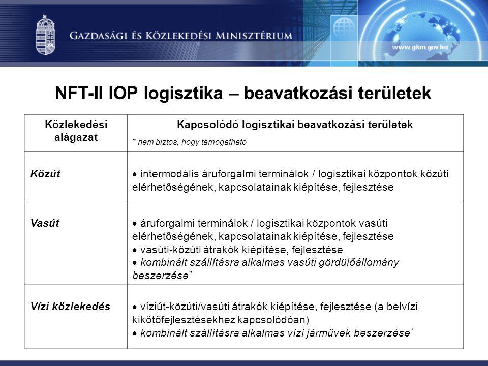 NFT-II IOP logisztika – beavatkozási területek Közlekedési alágazat Kapcsolódó logisztikai beavatkozási területek * nem biztos, hogy támogatható Közút  intermodális áruforgalmi terminálok / logisztikai központok közúti elérhetőségének, kapcsolatainak kiépítése, fejlesztése Vasút  áruforgalmi terminálok / logisztikai központok vasúti elérhetőségének, kapcsolatainak kiépítése, fejlesztése  vasúti-közúti átrakók kiépítése, fejlesztése  kombinált szállításra alkalmas vasúti gördülőállomány beszerzése * Vízi közlekedés  víziút-közúti/vasúti átrakók kiépítése, fejlesztése (a belvízi kikötőfejlesztésekhez kapcsolódóan)  kombinált szállításra alkalmas vízi járművek beszerzése *