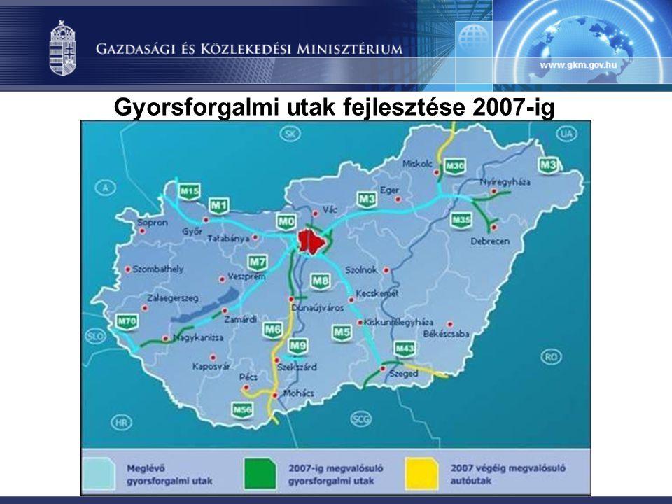 Gyorsforgalmi utak fejlesztése 2007-ig