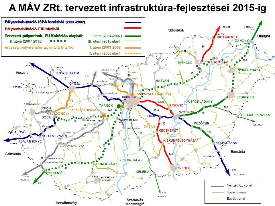 """Logisztika az NFT-II-ben IOP: - az intermodális logisztika közlekedési infrastruktúrája (+ járműparkja?) - előzetes projektszelekció a szakmai szervezetek bevonásával (+ pályázat?) VOP: - """"kerítésen belüli logisztikai fejlesztések - pályázat – a feltételek a szakmai szervezetekkel egyeztetve kerülnek meghatározásra → MLSZKSZ, MLE, MLBKT, MSZLSZSZ: közös álláspont"""
