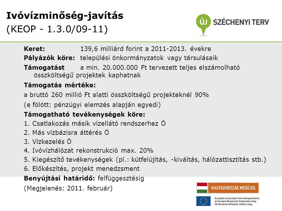 Keret: 139,6 milliárd forint a 2011-2013. évekre Pályázók köre: települési önkormányzatok vagy társulásaik Támogatásta min. 20.000.000 Ft tervezett te