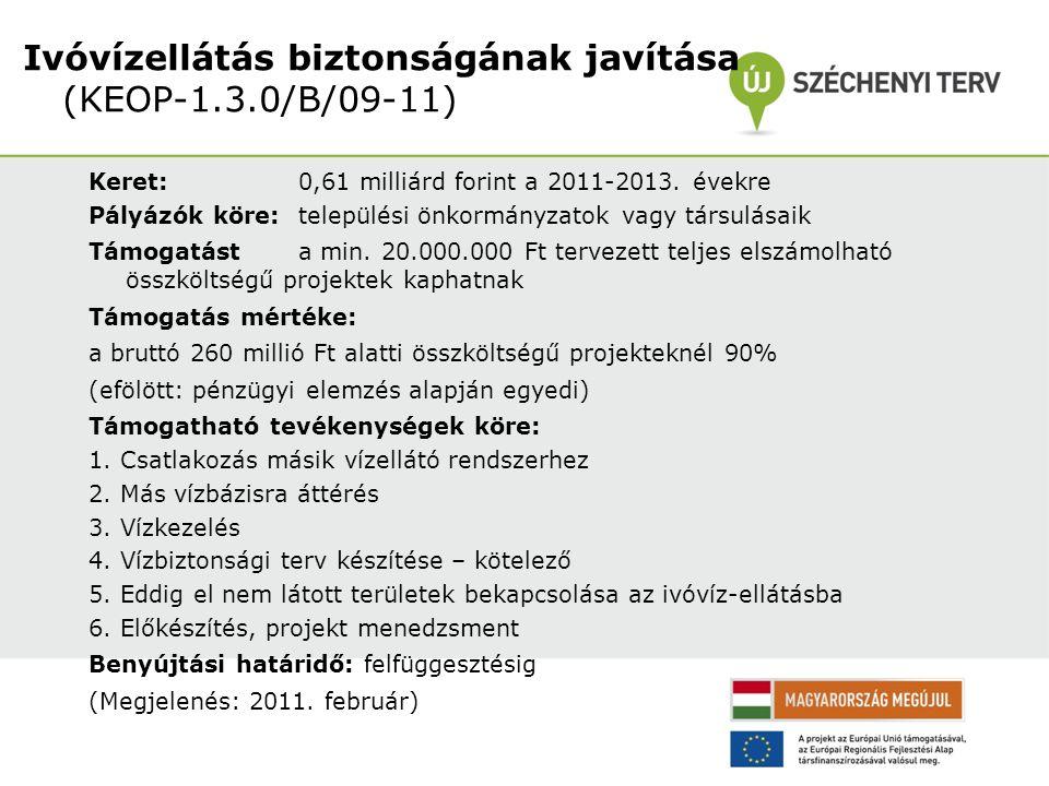 Keret: 0,61 milliárd forint a 2011-2013. évekre Pályázók köre: települési önkormányzatok vagy társulásaik Támogatásta min. 20.000.000 Ft tervezett tel
